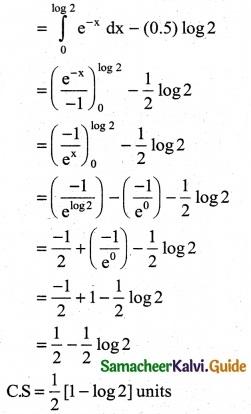 Samacheer Kalvi 12th Business Maths Guide Chapter 3 Integral Calculus II Ex 3.3 3