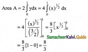 Samacheer Kalvi 12th Business Maths Guide Chapter 3 Integral Calculus II Ex 3.4 10
