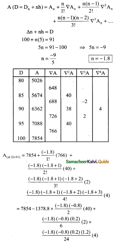 Samacheer Kalvi 12th Business Maths Guide Chapter 5 Numerical Methods Miscellaneous Problems 12