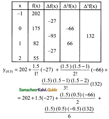 Samacheer Kalvi 12th Business Maths Guide Chapter 5 Numerical Methods Miscellaneous Problems 6