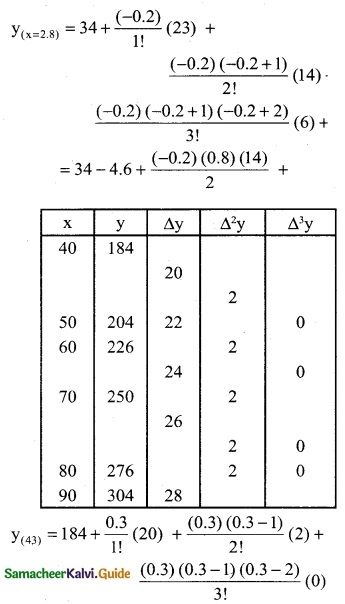 Samacheer Kalvi 12th Business Maths Guide Chapter 5 Numerical Methods Miscellaneous Problems 8