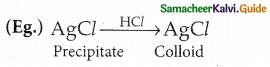 Samacheer Kalvi 12th Chemistry Guide Chapter 10 Surface Chemistry 3