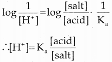 Samacheer Kalvi 12th Chemistry Guide Chapter 8 Ionic Equilibrium 13