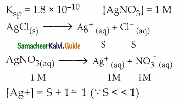 Samacheer Kalvi 12th Chemistry Guide Chapter 8 Ionic Equilibrium 26