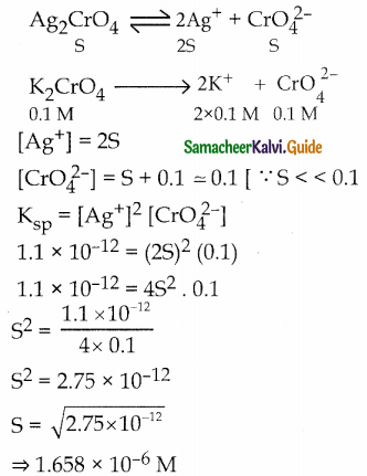 Samacheer Kalvi 12th Chemistry Guide Chapter 8 Ionic Equilibrium 29
