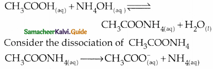 Samacheer Kalvi 12th Chemistry Guide Chapter 8 Ionic Equilibrium 64