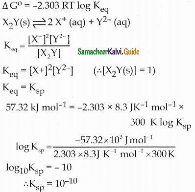 Samacheer Kalvi 12th Chemistry Guide Chapter 8 Ionic Equilibrium 7