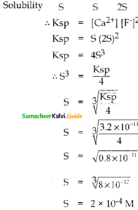 Samacheer Kalvi 12th Chemistry Guide Chapter 8 Ionic Equilibrium 74