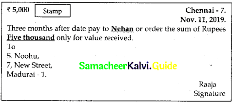 Samacheer Kalvi 12th Commerce Guide Chapter 22 The Negotiable Instruments Act, 1881 11