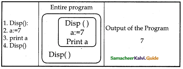 Samacheer Kalvi 12th Computer Science Guide Chapter 3 Scoping 4