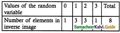 Samacheer Kalvi 12th Maths Guide Chapter 11 Probability Distributions Ex 11.1 1