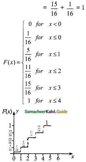 Samacheer Kalvi 12th Maths Guide Chapter 11 Probability Distributions Ex 11.2 12