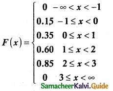Samacheer Kalvi 12th Maths Guide Chapter 11 Probability Distributions Ex 11.2 17