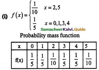Samacheer Kalvi 12th Maths Guide Chapter 11 Probability Distributions Ex 11.4 2