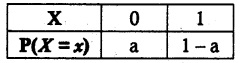 Samacheer Kalvi 12th Maths Guide Chapter 11 Probability Distributions Ex 11.6 10