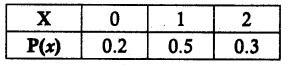 Samacheer Kalvi 12th Maths Guide Chapter 11 Probability Distributions Ex 11.6 8