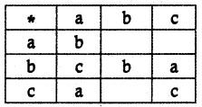 Samacheer Kalvi 12th Maths Guide Chapter 12 Discrete Mathematics Ex 12.1 3