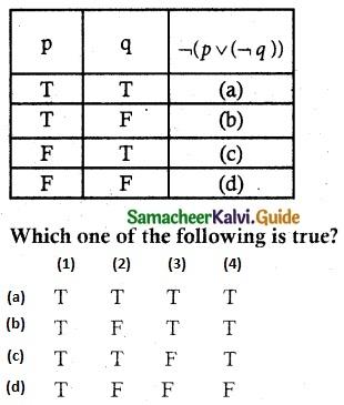 Samacheer Kalvi 12th Maths Guide Chapter 12 Discrete Mathematics Ex 12.3 2