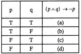 Samacheer Kalvi 12th Maths Guide Chapter 12 Discrete Mathematics Ex 12.3 5