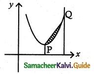 Samacheer Kalvi 12th Maths Guide Chapter 9 Applications of Integration Ex 9.8 12