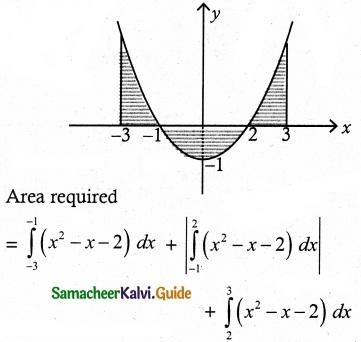 Samacheer Kalvi 12th Maths Guide Chapter 9 Applications of Integration Ex 9.8 3