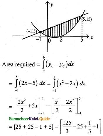Samacheer Kalvi 12th Maths Guide Chapter 9 Applications of Integration Ex 9.8 5