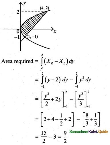 Samacheer Kalvi 12th Maths Guide Chapter 9 Applications of Integration Ex 9.8 8