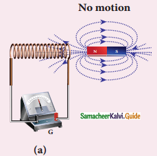 Samacheer Kalvi 12th Physics Guide Chapter 4 Electromagnetic Induction and Alternating Current 16
