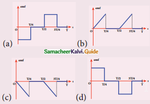 Samacheer Kalvi 12th Physics Guide Chapter 4 Electromagnetic Induction and Alternating Current 6