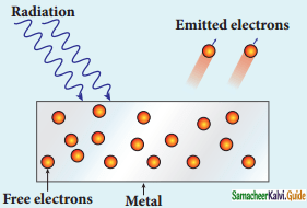 Samacheer Kalvi 12th Physics Guide Chapter 7 Dual Nature of Radiation and Matter 11