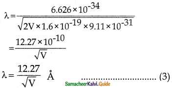 Samacheer Kalvi 12th Physics Guide Chapter 7 Dual Nature of Radiation and Matter 21