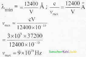 Samacheer Kalvi 12th Physics Guide Chapter 7 Dual Nature of Radiation and Matter 40