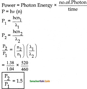 Samacheer Kalvi 12th Physics Guide Chapter 7 Dual Nature of Radiation and Matter 7