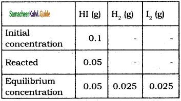 Samacheer Kalvi 11th Chemistry Guide Chapter 8 Physical and Chemical Equilibrium 10