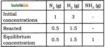 Samacheer Kalvi 11th Chemistry Guide Chapter 8 Physical and Chemical Equilibrium 13