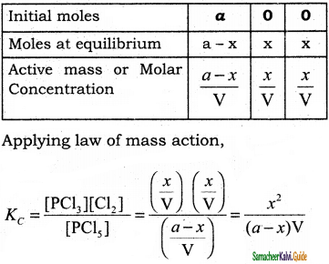 Samacheer Kalvi 11th Chemistry Guide Chapter 8 Physical and Chemical Equilibrium 32