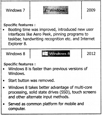 Samacheer Kalvi 11th Computer Science Guide Chapter 5 Working with Typical Operating System (Windows & Linux) 5