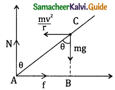 Samacheer Kalvi 11th Physics Guide Chapter 5 Motion of System of Particles and Rigid Bodies 15