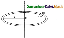 Samacheer Kalvi 11th Physics Guide Chapter 5 Motion of System of Particles and Rigid Bodies 19