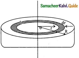 Samacheer Kalvi 11th Physics Guide Chapter 5 Motion of System of Particles and Rigid Bodies 21
