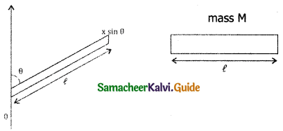 Samacheer Kalvi 11th Physics Guide Chapter 5 Motion of System of Particles and Rigid Bodies 36