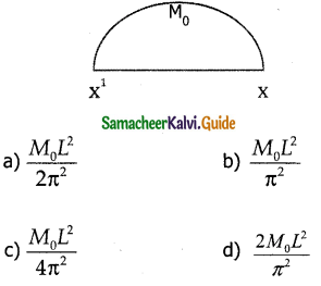Samacheer Kalvi 11th Physics Guide Chapter 5 Motion of System of Particles and Rigid Bodies 56