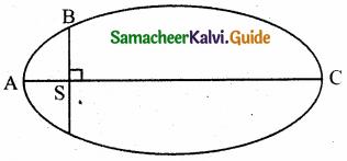 Samacheer Kalvi 11th Physics Guide Chapter 6 Gravitation 3