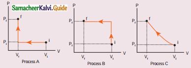 Samacheer Kalvi 11th Physics Guide Chapter 8 Heat and Thermodynamics 1