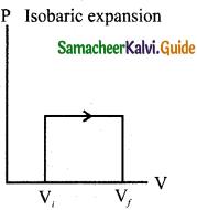 Samacheer Kalvi 11th Physics Guide Chapter 8 Heat and Thermodynamics 14