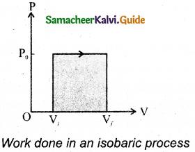 Samacheer Kalvi 11th Physics Guide Chapter 8 Heat and Thermodynamics 33