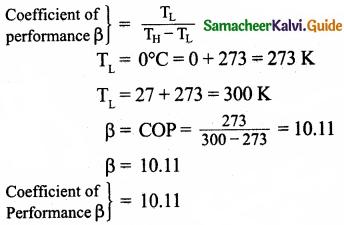 Samacheer Kalvi 11th Physics Guide Chapter 8 Heat and Thermodynamics 68