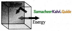Samacheer Kalvi 11th Physics Guide Chapter 8 Heat and Thermodynamics 9