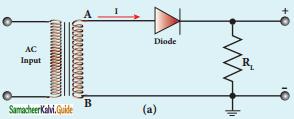 Samacheer Kalvi 12th Physics Guide Chapter 9 Semiconductor Electronics 19