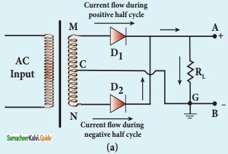 Samacheer Kalvi 12th Physics Guide Chapter 9 Semiconductor Electronics 21